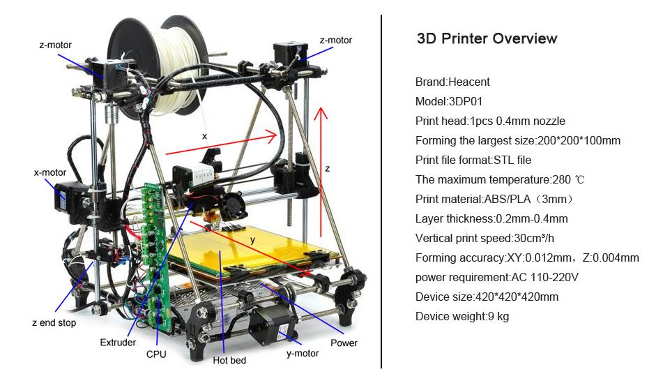 Heacent 3D Printer
