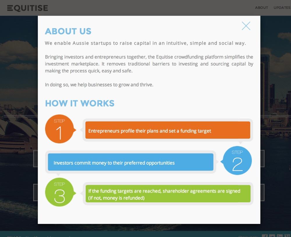 Equitise - NZ Based Crowdfunding Platform