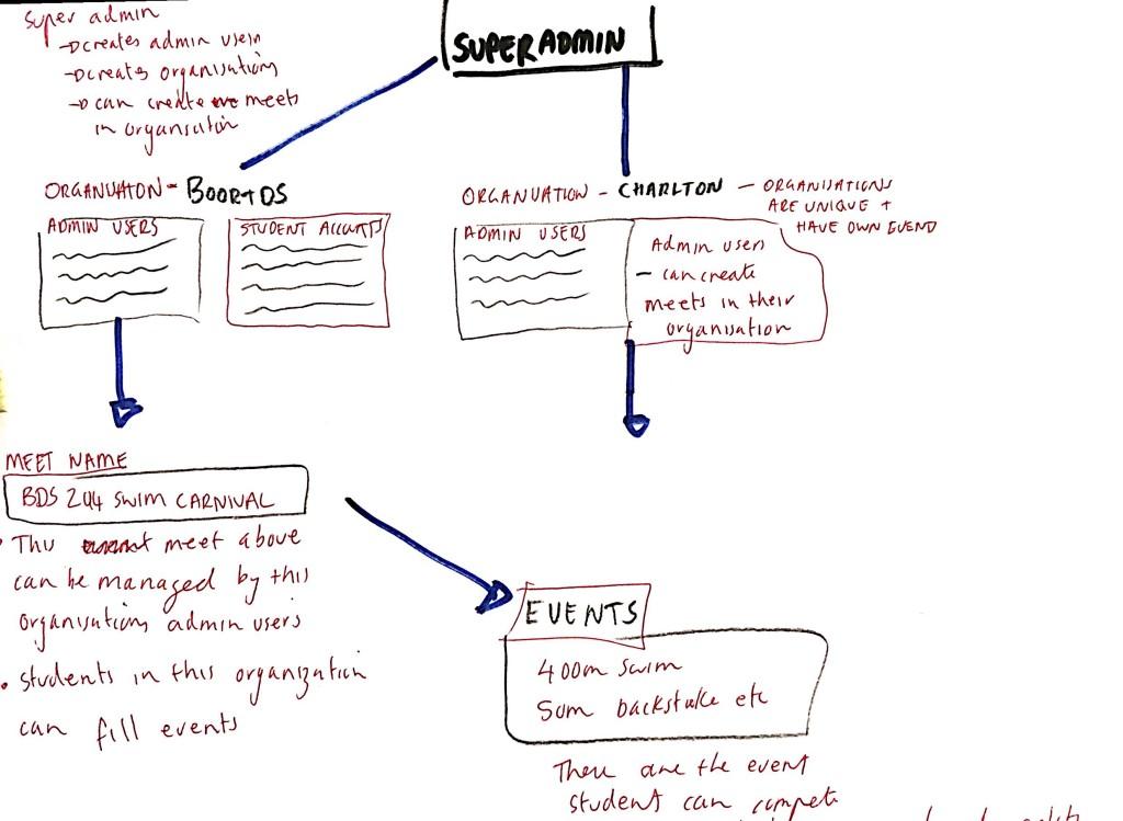 Teacherpreneneur-app-design