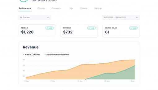 CourseMaker – Online course builder for technical creators