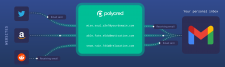 Polycred